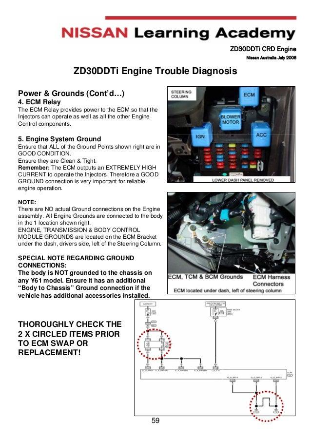 Nissan Patrol Y61 2 8 Rd28 97 13 Relay Fuse Box Lid Top ... on
