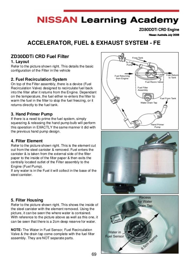 Where can you find instructions to release the fuel door on a Nissan?