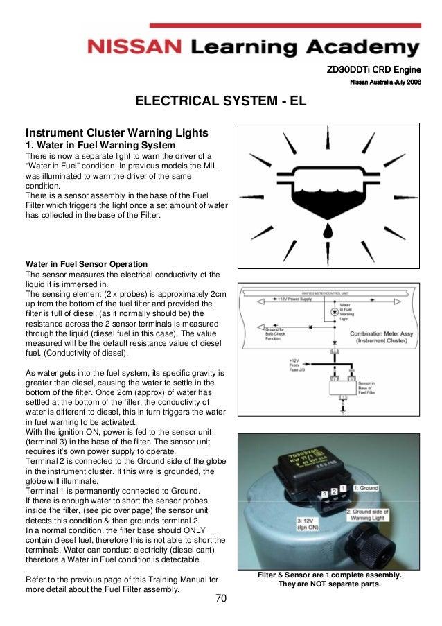 nissan patrol zd30 engine wiring diagram trusted wiring diagram \u2022 nissan ignition resistor manual engine zd30 nissan rh slideshare net nissan altima wiring diagram air conditioner wiring diagram 2003