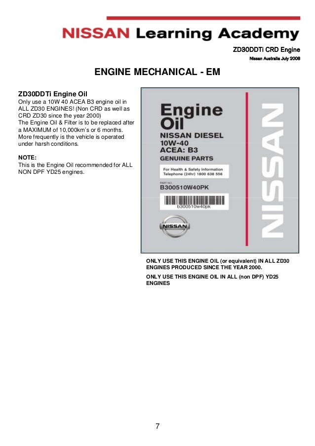 manual engine zd30 nissan rh slideshare net Parts List Shop Manuals