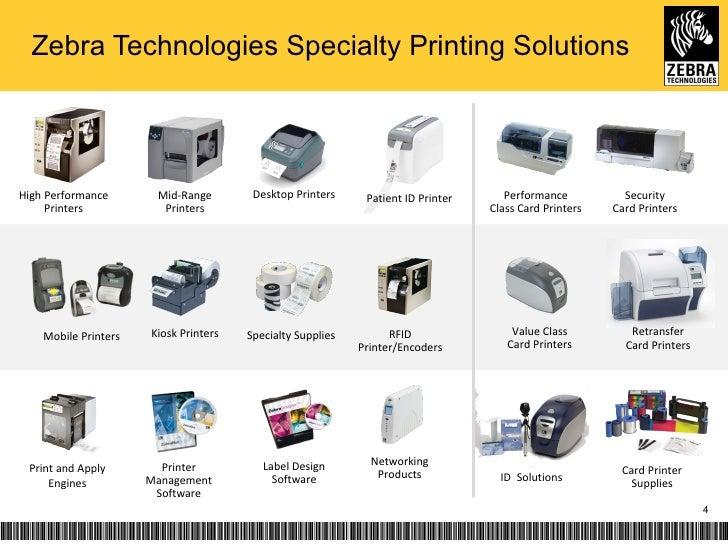 Super Barcode Training Camp - Zebra Barcode Printer Presentation