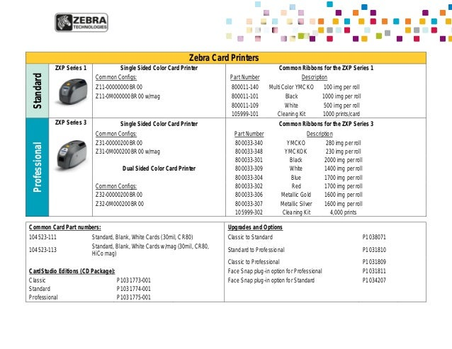 Zebra Card Printers Standard ZXP Series 1 Single Sided Color Card Printer Common Ribbons for the ZXP Series 1 Common Confi...