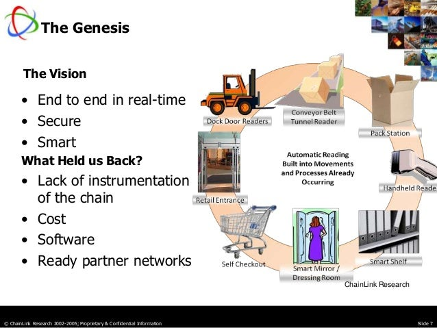 Rethinking RFID Models in the Supply Chain