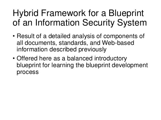 Information security blueprint private institutions 20 hybrid framework for a blueprint of an information security malvernweather Images