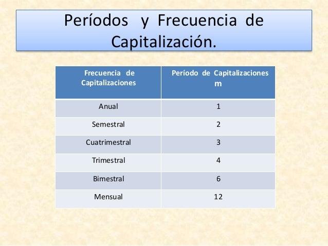 tasas de inter u00e9s equivalentes