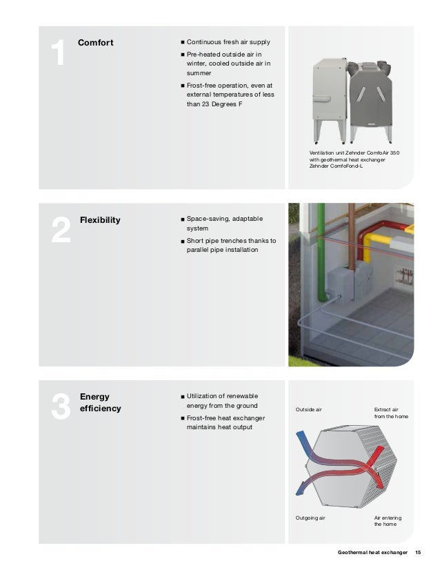 Zehnder America HRV - ERV Brochure
