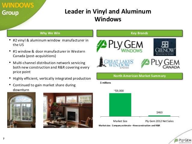Zelman housing summit for Ply gem windows price list