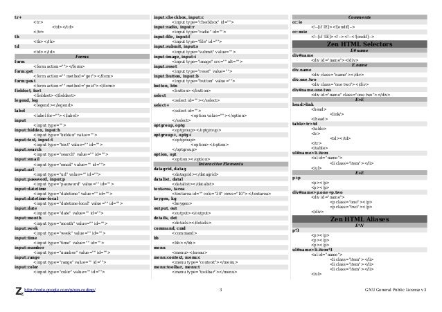 Zen Coding Cheat Sheet