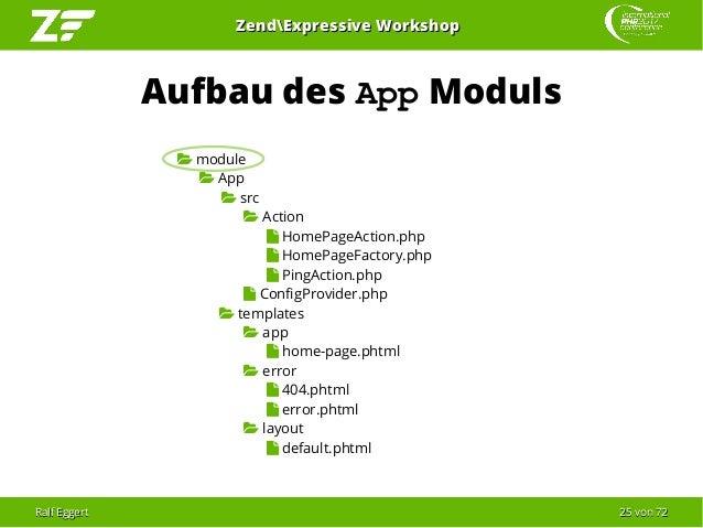 Ralf EggertRalf Eggert 2525 vonvon 7272 ZendExpressive WorkshopZendExpressive Workshop Aufbau des App Moduls  module  Ap...