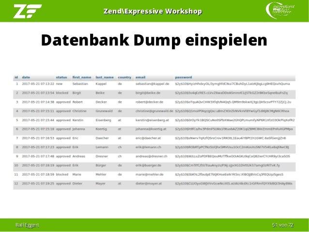 Ralf EggertRalf Eggert 5151 vonvon 7272 ZendExpressive WorkshopZendExpressive Workshop Datenbank Dump einspielen