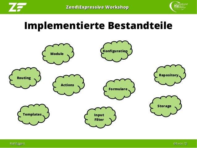 Ralf EggertRalf Eggert 6868 vonvon 7272 ZendExpressive WorkshopZendExpressive Workshop Implementierte Bestandteile Module ...