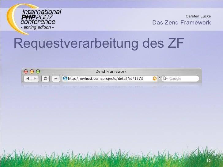 Carsten Lucke                      Das Zend Framework   Requestverarbeitung des ZF                                        ...