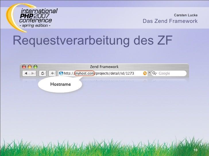 Carsten Lucke                      Das Zend Framework   Requestverarbeitung des ZF         Hostname                       ...