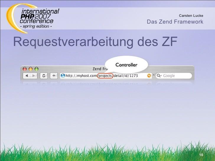 Carsten Lucke                              Das Zend Framework   Requestverarbeitung des ZF                 Controller     ...