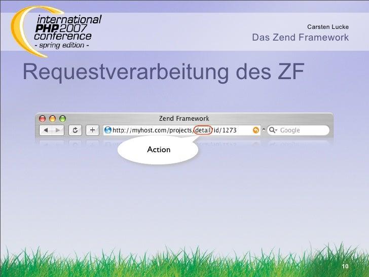 Carsten Lucke                      Das Zend Framework   Requestverarbeitung des ZF              Action                    ...