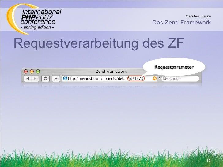 Carsten Lucke                      Das Zend Framework   Requestverarbeitung des ZF                      Requestparameter  ...