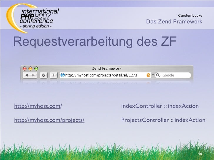 Carsten Lucke                                        Das Zend Framework   Requestverarbeitung des ZF    http://myhost.com/...
