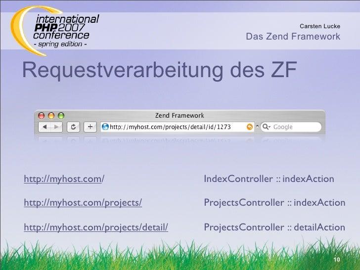 Carsten Lucke                                                Das Zend Framework   Requestverarbeitung des ZF    http://myh...