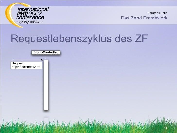 Carsten Lucke                                    Das Zend Framework    Requestlebenszyklus des ZF                 Front-Co...
