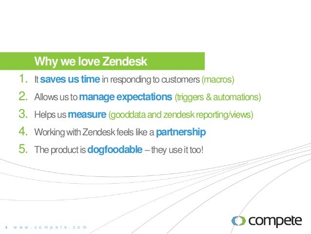 Zendesk PRO Tips