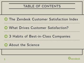 Zendesk Customer Satisfaction and Benchmark Report