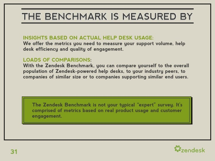 The Benchmark Is Measured By