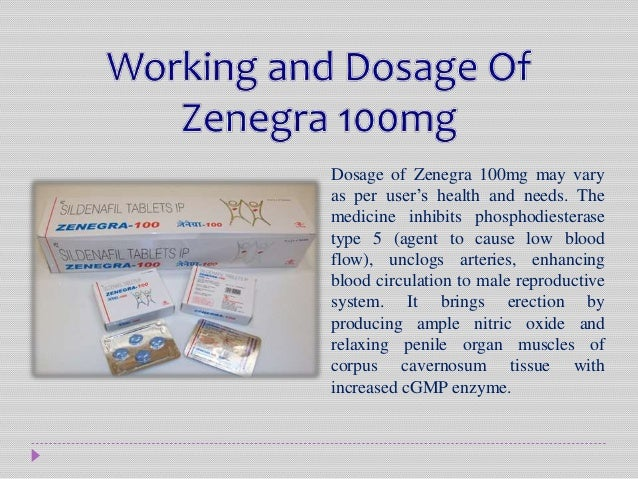 Zenegra Price
