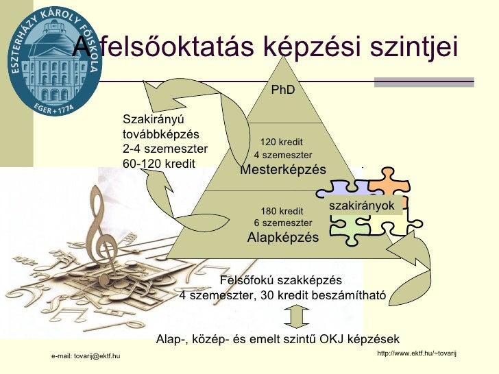 A zenei könyvtáros képzés lehetőségei az egri Eszterházy Károly Főiskolán Slide 2