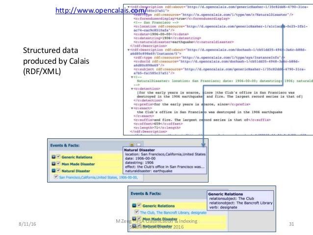 Data Analysis Tools Using Natural Language Processing
