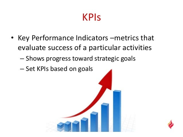 How To Set Social Media Goals Kpis And Calculate Roi