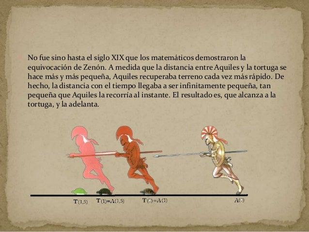  Los argumentos tercero (la flecha y el blanco) y cuarto (filas en movimiento) parten de la consideración del espacio y e...