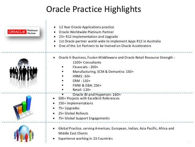 implementing oracle hrms after financials Now i will list hrms profile options in oracle application sameh bakkar has over 15 years oracle applications implementation oracle financial oracle hcm.