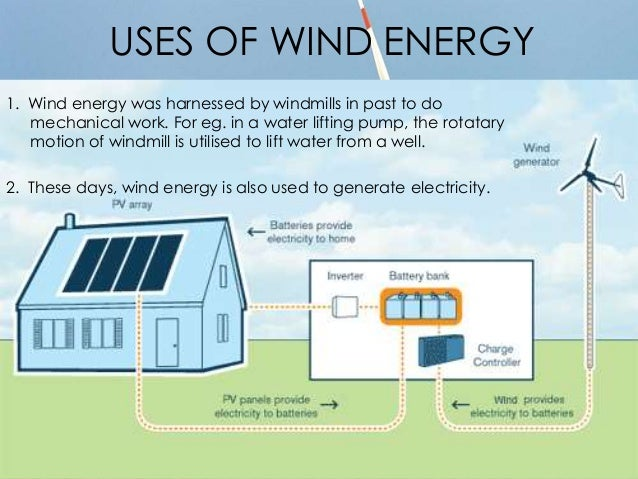 an analysis of the wind energy which can be used to do work