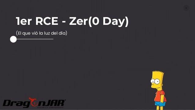 12 1er RCE - Zer(0 Day) (El que vió la luz del día)