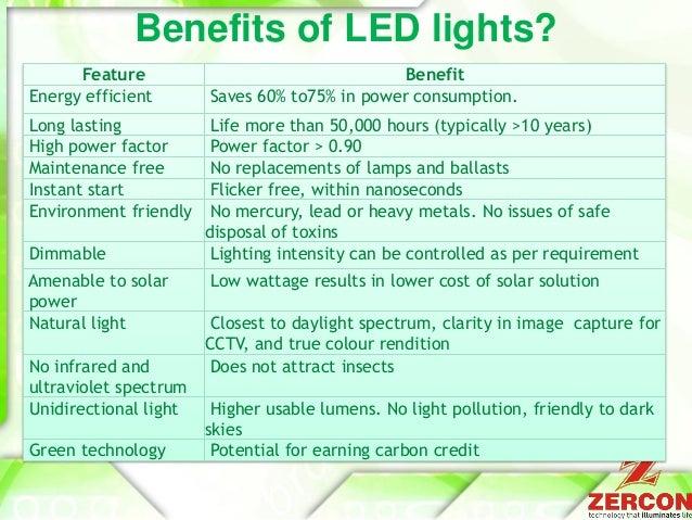 Benefits of LED lights?  sc 1 st  SlideShare & Zercon- LED lighting manufactured in India azcodes.com
