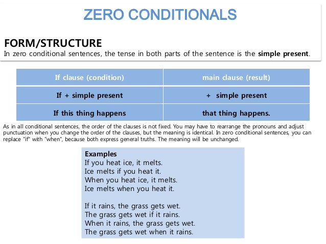 Zero conditionals lesson plan.