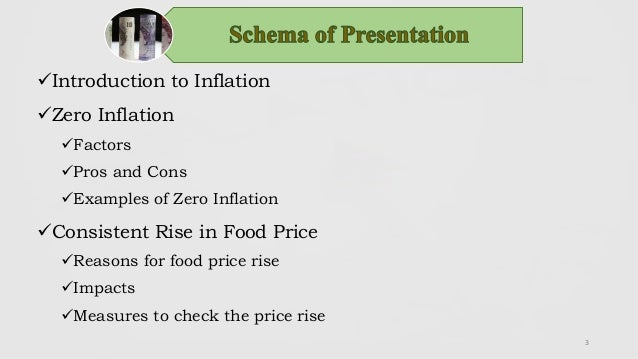 rising prices paragraph in english