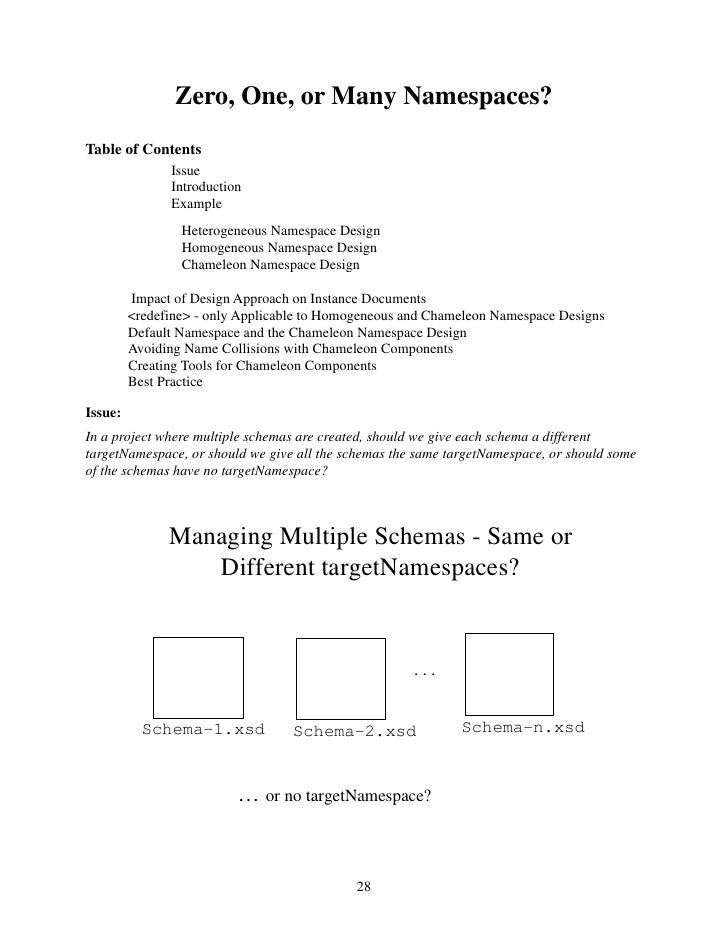 Zero, One, or Many Namespaces? Table of Contents                Issue                Introduction                Example  ...