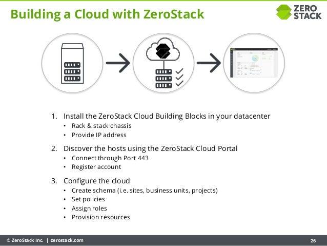 © ZeroStack Inc. | zerostack.com 26 Building a Cloud with ZeroStack 1. Install the ZeroStack Cloud Building Blocks in your...