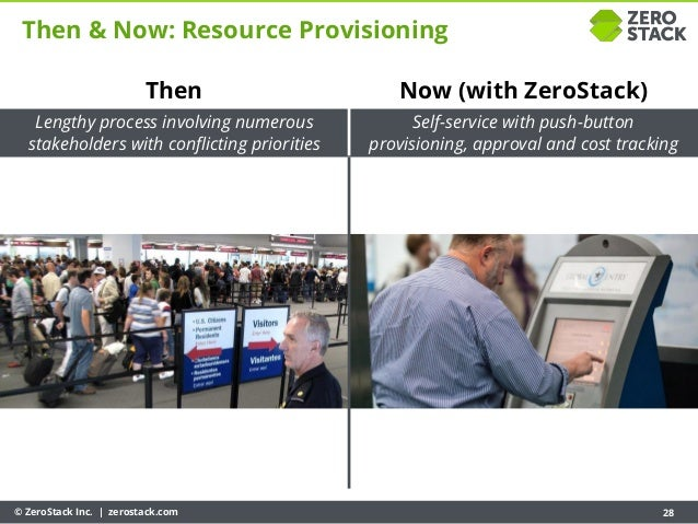 © ZeroStack Inc. | zerostack.com 28 Then & Now: Resource Provisioning Then Lengthy process involving numerous stakeholders...