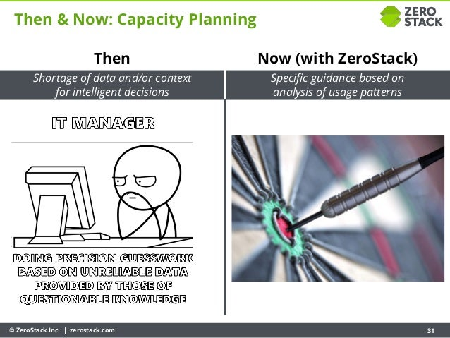 © ZeroStack Inc. | zerostack.com 31 Then & Now: Capacity Planning Then Shortage of data and/or context for intelligent dec...