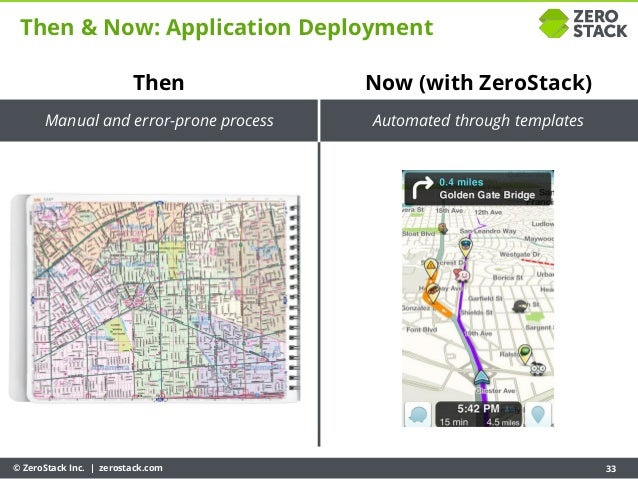 © ZeroStack Inc. | zerostack.com 33 Manual and error-prone process Then & Now: Application Deployment Then Automated throu...