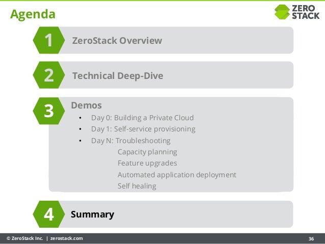 © ZeroStack Inc. | zerostack.com 36 Agenda ZeroStack Overview Summary 1 3 4 Technical Deep-Dive2 Demos • Day 0: Building a...