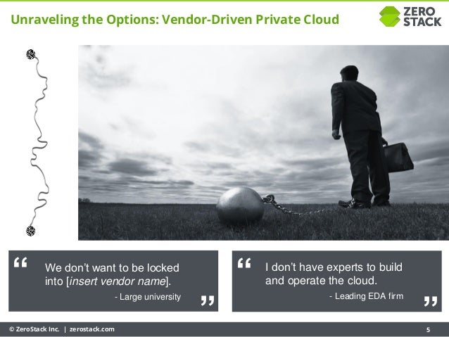 """© ZeroStack Inc. 
