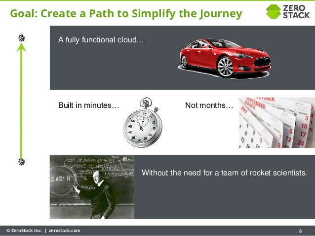 © ZeroStack Inc. | zerostack.com 8 Goal: Create a Path to Simplify the Journey Built in minutes… Not months… Without the n...