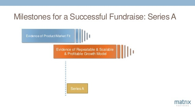 Evidence of Product/Market Fit Evidence of Repeatable & Scalable & Profitable Growth Model Milestones for a Successful Fun...
