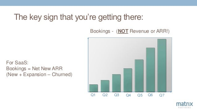 The key sign that you're getting there: Bookings - (NOT Revenue or ARR!) For SaaS: Bookings = Net New ARR (New + Expansion...