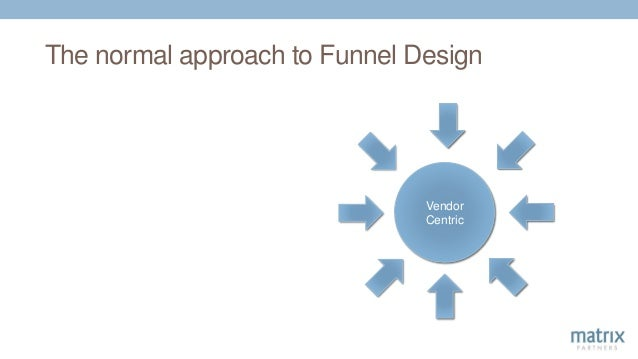 The normal approach to Funnel Design Vendor Centric