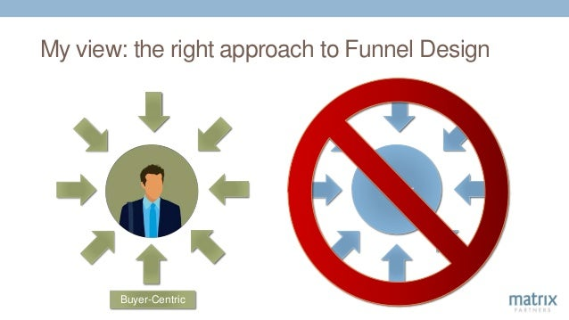 My view: the right approach to Funnel Design Buyer Centric Vendor Buyer-Centric