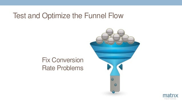 Test and Optimize the Funnel Flow Fix Conversion Rate Problems Suspects Suspects Suspects Suspects Suspects Suspects Suspe...